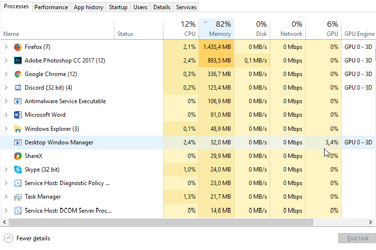 Windows Task Manager Managment