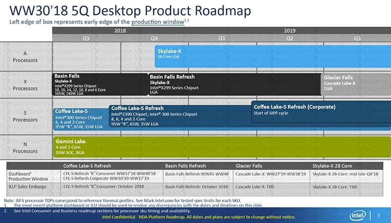 Intel Roadmap Leak 2019